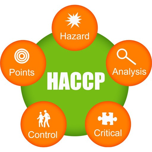 about-HACCP